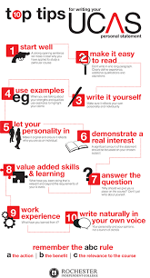 images about Personal Statement on Pinterest