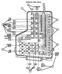 fuse box 04 dodge ram fuse wiring diagrams online