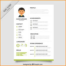 curriculum vitae templates letter format mail curriculum vitae templates green resume template 1024×1024 jpg