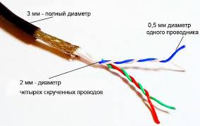 Фоно <b>кабель</b>