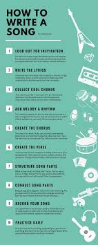 best images about music classroom and teaching ideas on how to write a song in 10 steps as a beginner the infographic shows you