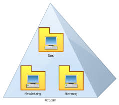 active directory diagram   network diagrams with conceptdraw pro    active directory network diagram     container  computer