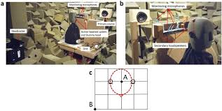 <b>Head</b> tracking extends local active control of broadband sound to ...