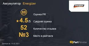Отзывы об аккумуляторах <b>Energizer</b>: Оценки, Рейтинги, Сайт ...