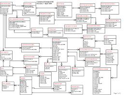 best images of relationship diagram   erd entity relationship    erd entity relationship diagram