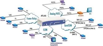 cisco networking academy wan emulation lab kits help save training    wan emulation diagram