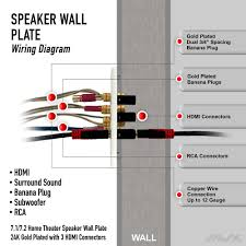 home theater wiring supplies home image wiring diagram amazon com 7 1 7 2 home theater speaker wall plate 24k gold on home theater