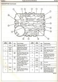 99 f250 fuse box diagram ford laser fuse box diagram ford wiring diagrams