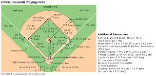 baseball  baseball field    kids encyclopedia   children    s    art in this diagram of an official baseball playing field  the beige surfaces  in