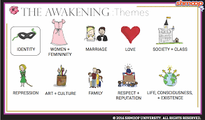 the awakening theme of identity