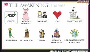 the awakening theme of identity