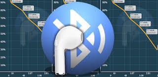 Приложения в Google Play – Контроль батареи и сигнала вызова ...