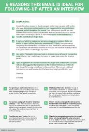 17 best ideas about thank you interview letter an infographic to show you how to write an impressive thank you letter after interview