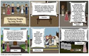 wuthering heights storyboard by helenahaeunbaik choose how to print this storyboard