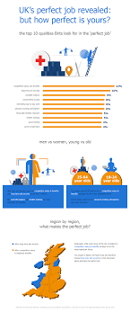 should i quit my job take our perfect job quiz to out ideal job infographic
