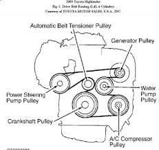 2005 toyota avalon serpentine belt diagram wiring diagram for 2003 toyota highlander 4 cylinder engine diagram avalon wiring diagram on 2005