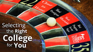 selecting the right college for you the best schools