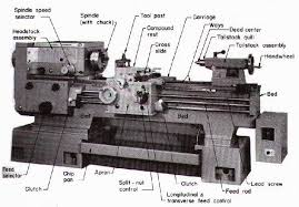 lathe machines diagram and pics  gtu expressdifferent parts of lathe machine