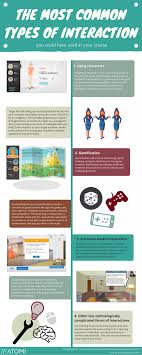 common types of interactions to use in elearning courses common types of interactions to use in elearning courses infographic e learning infographics