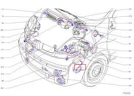 renault clio horn wiring diagram wiring diagram and schematic Siren Wiring Diagram renault trafic 115 2007 alarm siren location owners full size of wiring diagrams siren wiring diagram for the 2008 harley