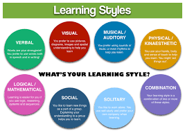 1 the use of learning theories and styles in classical studies learning styles