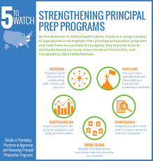teacher and leader preparation and pathways progress teachers this graphic highlights five initiatives for strengthening principal prep programs the text of the graphic