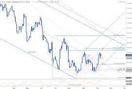usd jpy exhaustion shifts focus to uptrend support