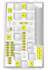 vaxuhall zafira b 2005 2015 fuse box diagram auto genius vaxuhall zafira b 2005 2015 fuse box diagram