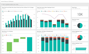 human resources sample for power bi take a tour microsoft power bi in the power bi service go to get data > samples > human resources sample > connect to get your own copy of the sample