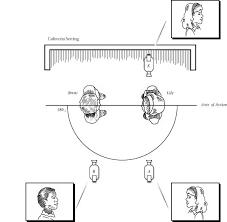 diagram template category page   gridgit com images of blocking diagram film