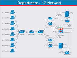 network architecture   network diagram examples   mobile cloud    cisco network diagram   conceptdraw computer and networks solution