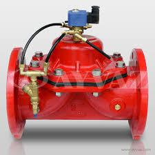 On-Off Valve - <b>Solenoid Controlled</b> | Ayvaz <b>Hydraulic Control</b> Valves ...