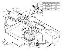 murray riding lawn mower wiring diagram images d murray mower wiring diagram murray circuit wiring