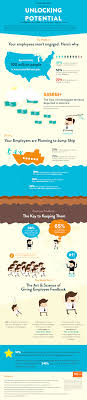 employee engagement unlocking your team s potential 15five employee engagement infographic