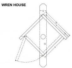 Two Free Wren Bird House PlansWren house plans