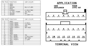 explorer radio wire diagram wiring diagrams online