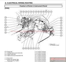 wiring diagram international info wiring diagram 2008 international 4300 the wiring diagram wiring diagram