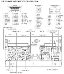 pioneer avh p6300bt wiring diagram pioneer wiring diagrams