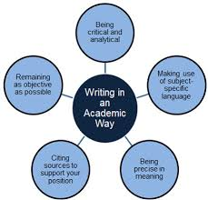 essay writing   english for uniyour lecturers will want to hear your     voice     as they  your essay