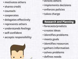 isabellelancrayus personable examples of good resumes that get isabellelancrayus remarkable ideas about resume cv format resume cute resume cheat sheet infographic isabellelancrayus