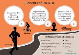 the benefits of keeping fit essay