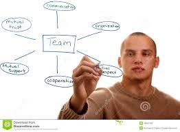 good team characteristics royalty stock images image  good team characteristics