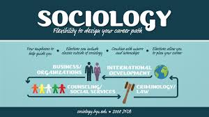 byu sociology career paths