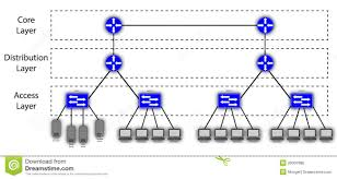 layer hierarchical network diagram royalty free stock image     layer hierarchical network diagram