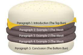 images about thesis statements on pinterest  research paper   images about thesis statements on pinterest  research paper graphic organizers and on writing