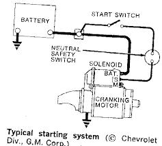 wiring diagram remote starter the wiring diagram remote start wire diagram nodasystech wiring diagram