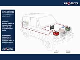 dual battery systems autos 4wd dual battery systems autos 4wd