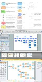business process flow chart   event driven process chain  epc    business process flow chart   event driven process chain  epc  diagram  process