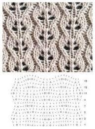 Лучшие изображения (1496) на доске «вязание» на Pinterest в ...