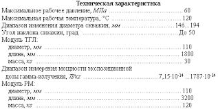 Прибор комплексный скважинный КСА-<b>Т</b>-7-Т3-/110-120/60 ВАРТА